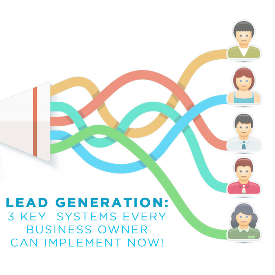 "Episode 73 – ""Lead Generation: 3 Key Systems Every Business Owner Can Implement Now!"""